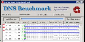 DNS Bench-23Maj2014